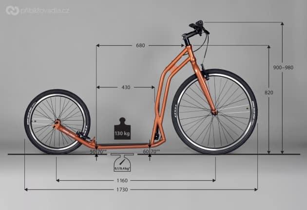 Vysvětlivky: * Hmotnost bez- a se stojánkem, ** Světlá výška v horní a spodní pozici zadního kola ve dvojité patce vidlice