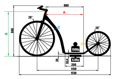 Prostor pro jezdce aneb geometrie stavby koloběžky z pohledu závodníka